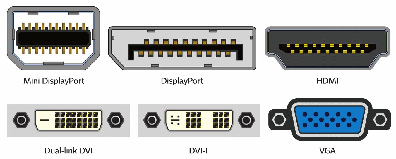 ویژگی کابل های HDMI , DVI , VGA , Displayport